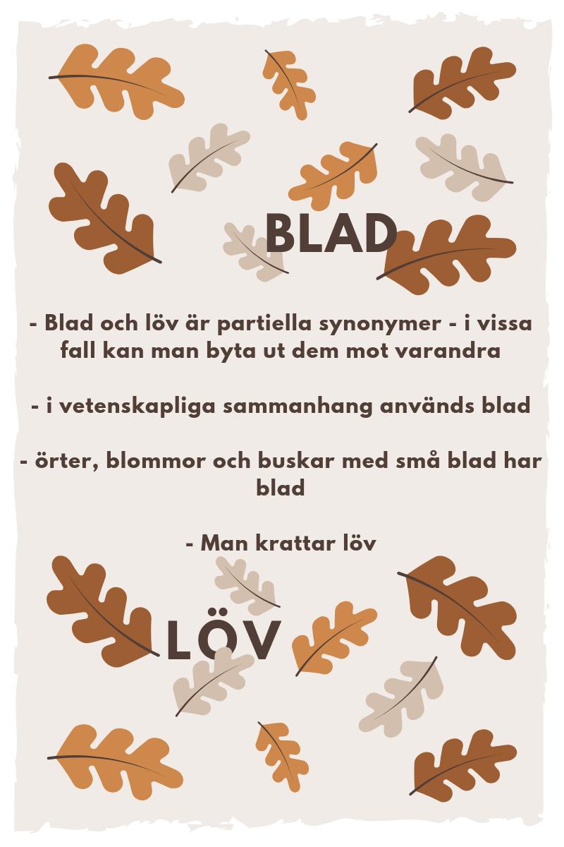 blad eller löv